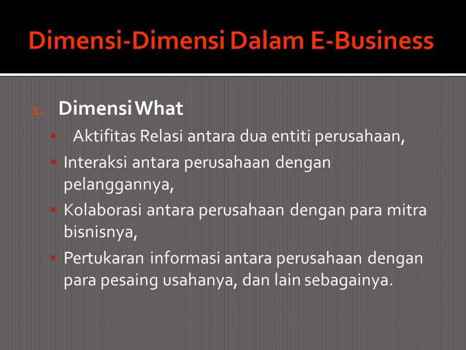 Dimensi-Dimensi Dalam E-Business