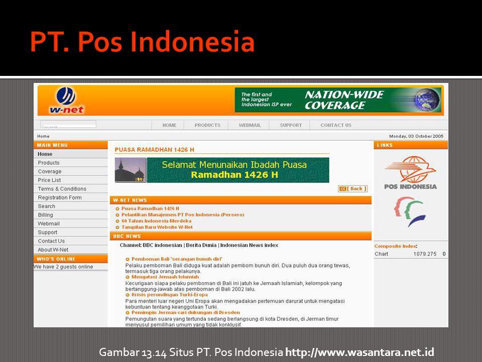 PT. Pos Indonesia Gambar 13.14 Situs PT. Pos Indonesia http://www.wasantara.net.id