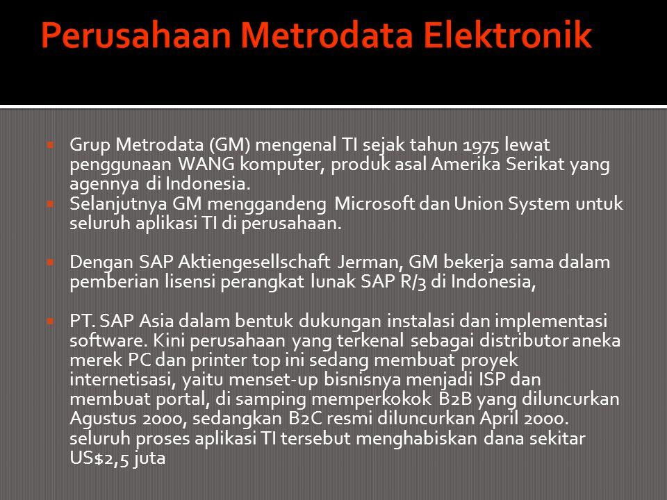 Perusahaan Metrodata Elektronik