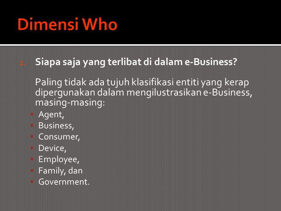 Dimensi Who Siapa saja yang terlibat di dalam e-Business