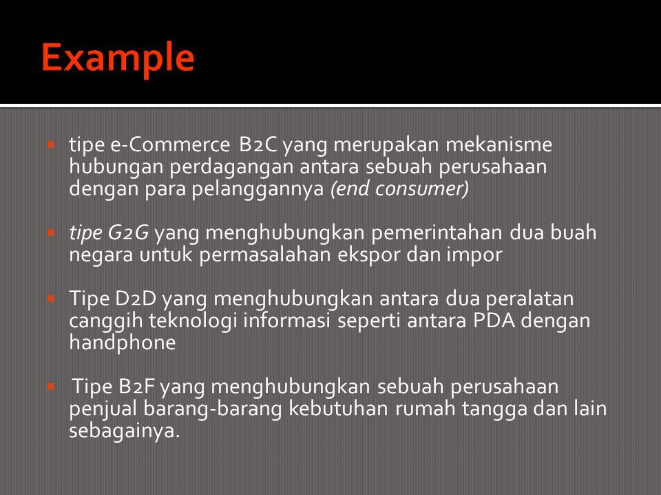 Example tipe e-Commerce B2C yang merupakan mekanisme hubungan perdagangan antara sebuah perusahaan dengan para pelanggannya (end consumer)