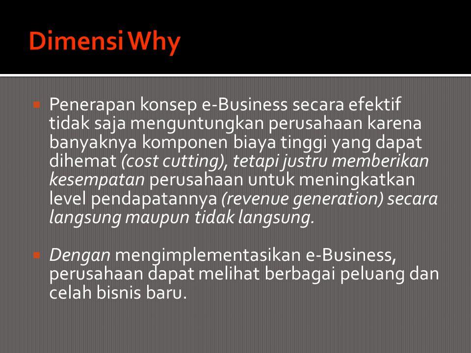 Dimensi Why
