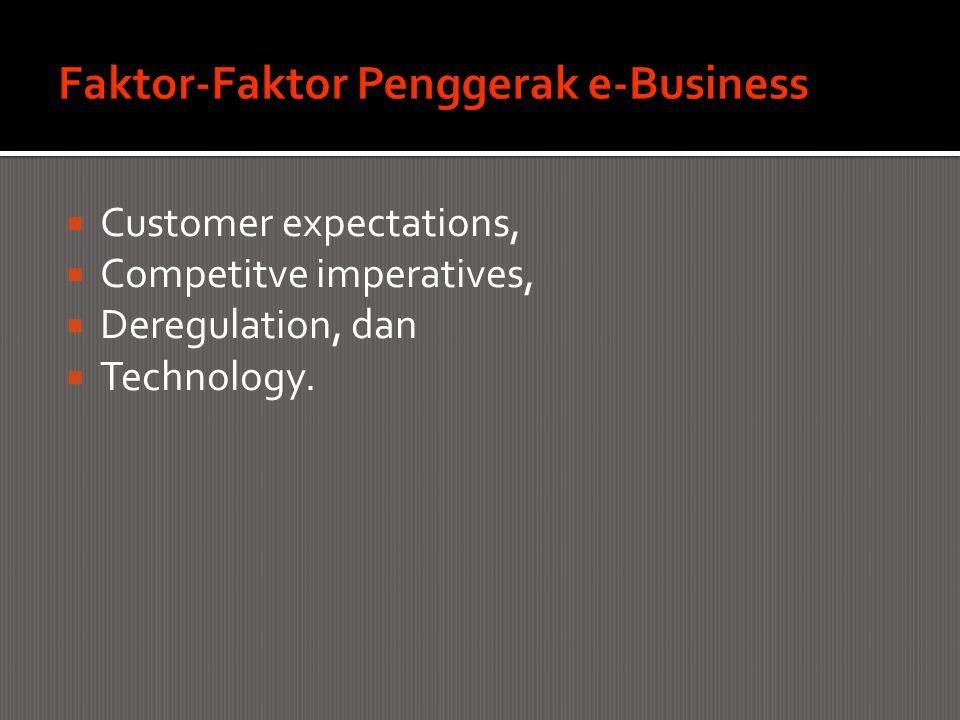 Faktor-Faktor Penggerak e-Business