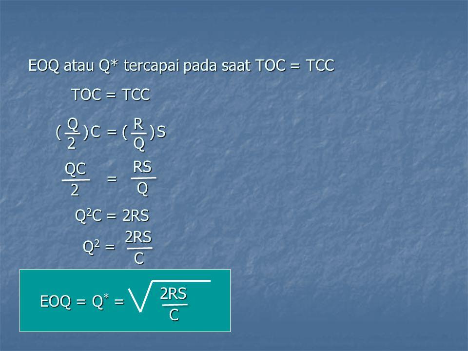 EOQ atau Q* tercapai pada saat TOC = TCC