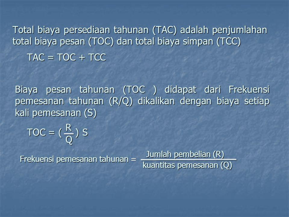 Total biaya persediaan tahunan (TAC) adalah penjumlahan total biaya pesan (TOC) dan total biaya simpan (TCC)