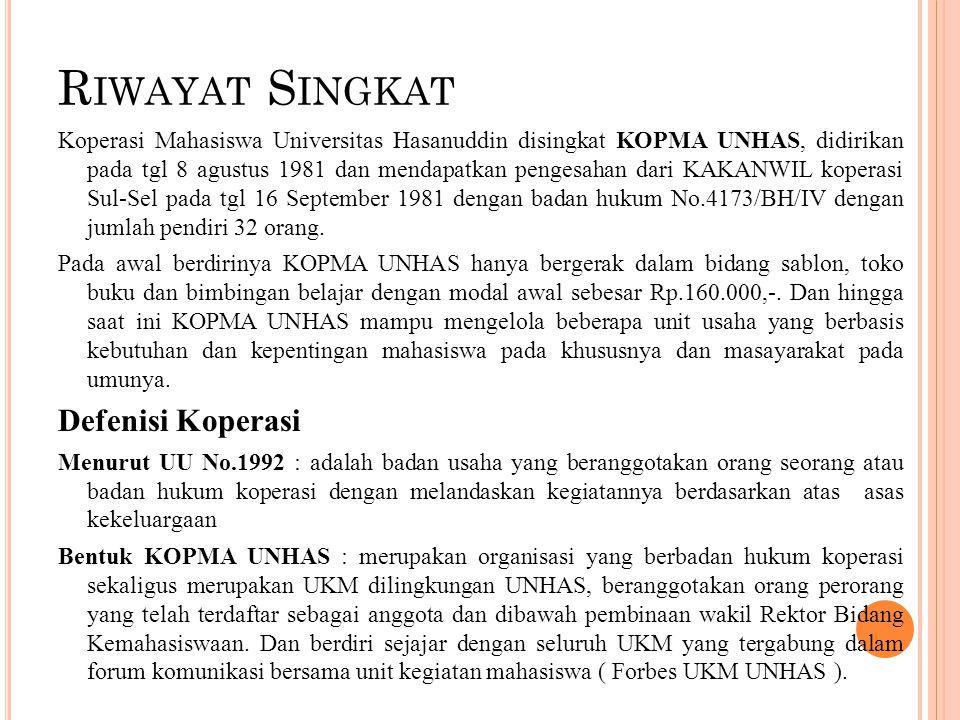 Riwayat Singkat Defenisi Koperasi