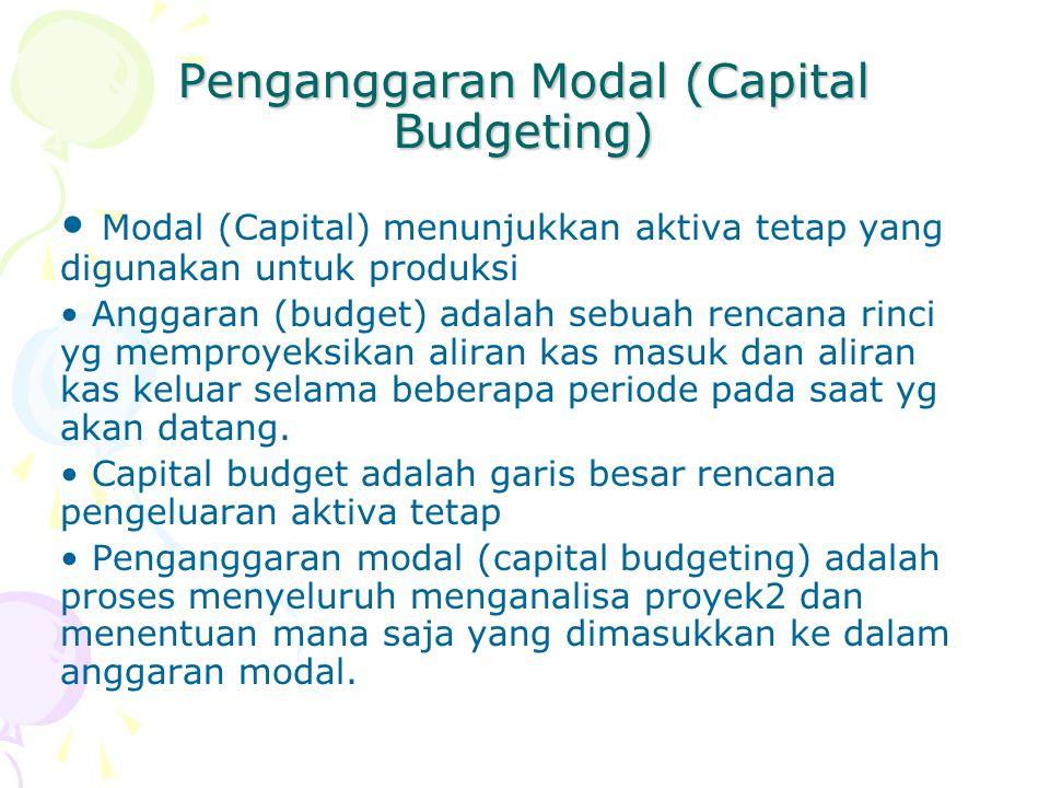 Penganggaran Modal (Capital Budgeting)