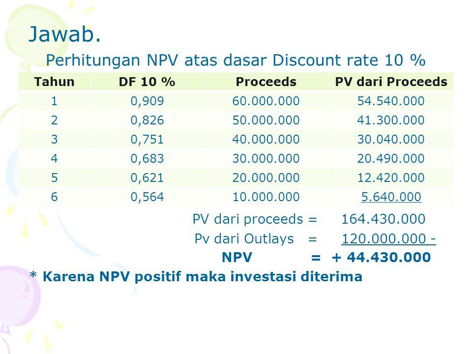 Perhitungan NPV atas dasar Discount rate 10 %
