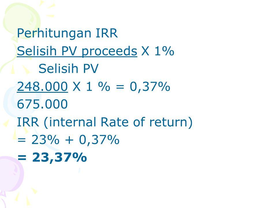 Perhitungan IRR Selisih PV proceeds X 1% Selisih PV 248