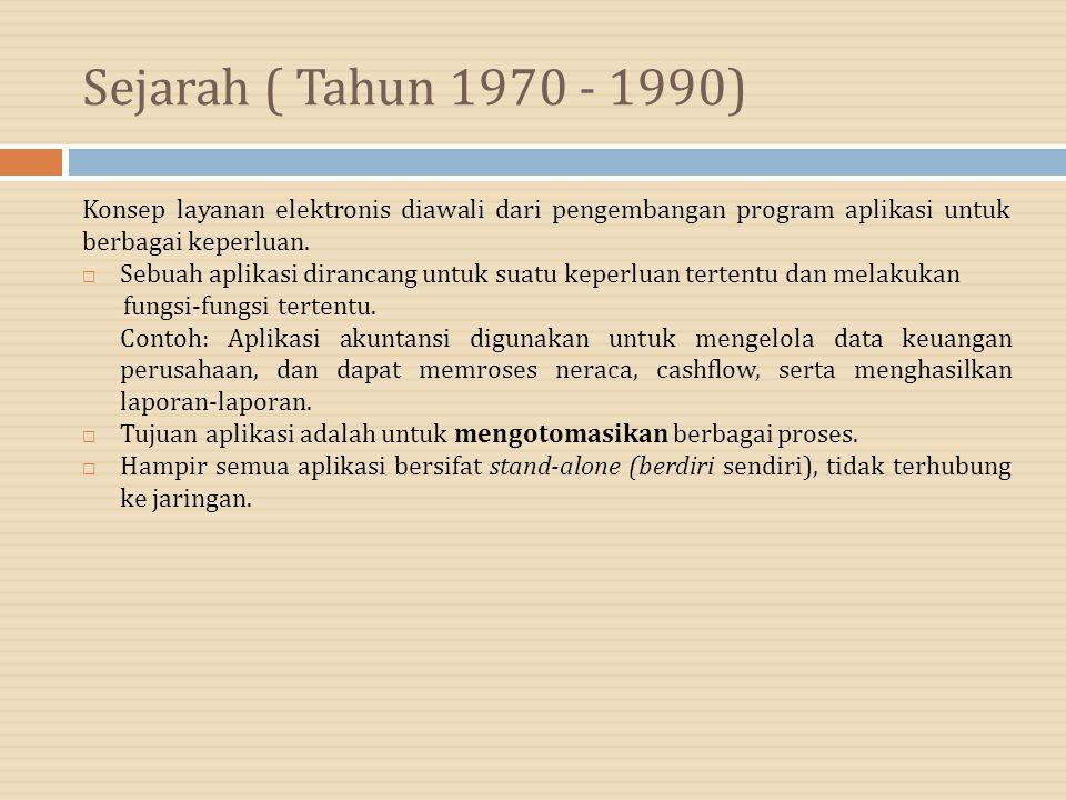 Sejarah ( Tahun 1970 - 1990) Konsep layanan elektronis diawali dari pengembangan program aplikasi untuk berbagai keperluan.