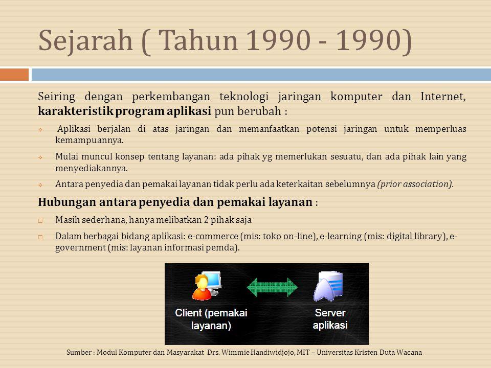 Sejarah ( Tahun 1990 - 1990) Seiring dengan perkembangan teknologi jaringan komputer dan Internet, karakteristik program aplikasi pun berubah :