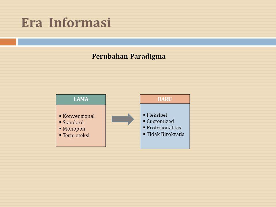 Era Informasi Perubahan Paradigma LAMA Konvensional Standard Monopoli