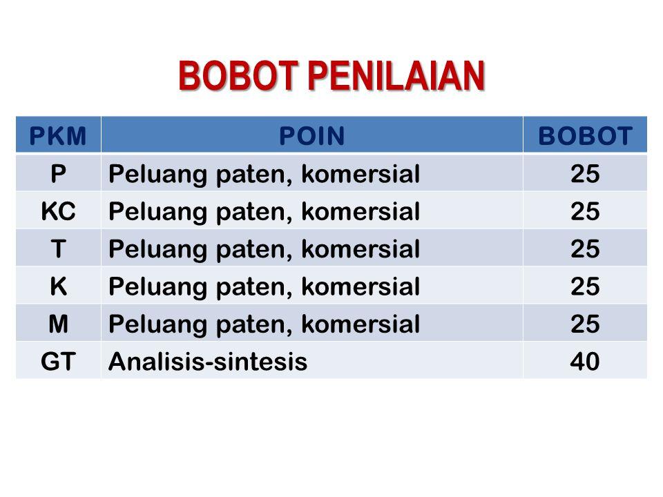 BOBOT PENILAIAN PKM POIN BOBOT P Peluang paten, komersial 25 KC T K M