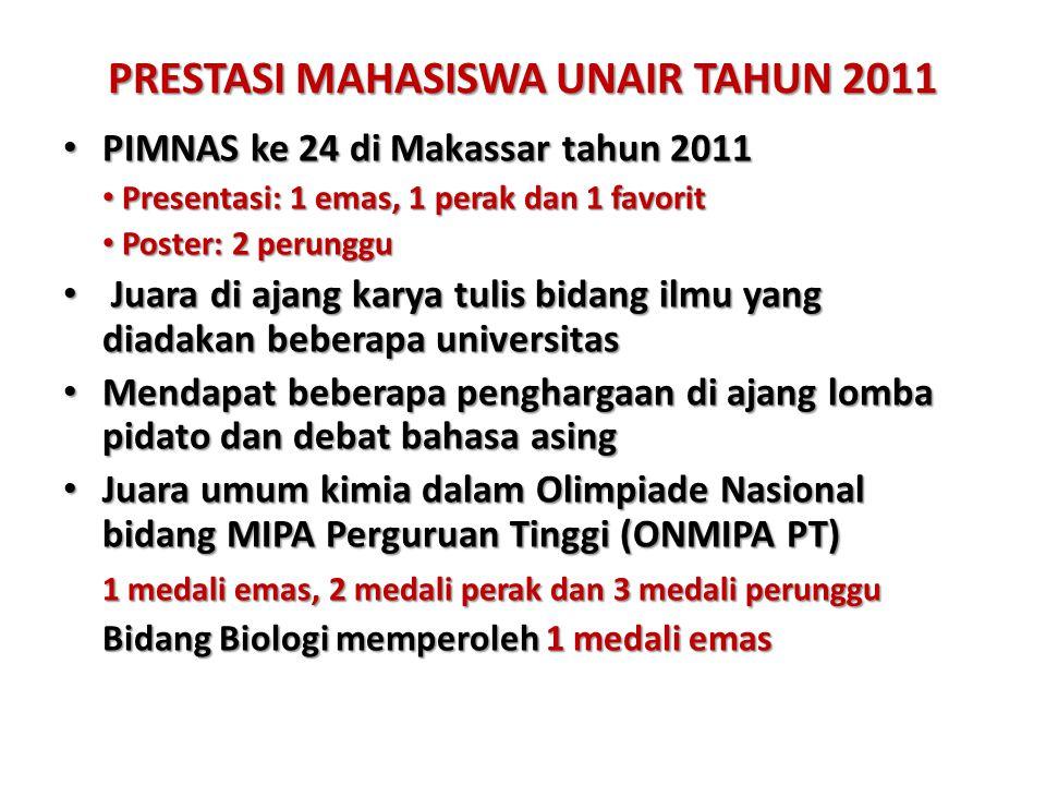 PRESTASI MAHASISWA UNAIR TAHUN 2011