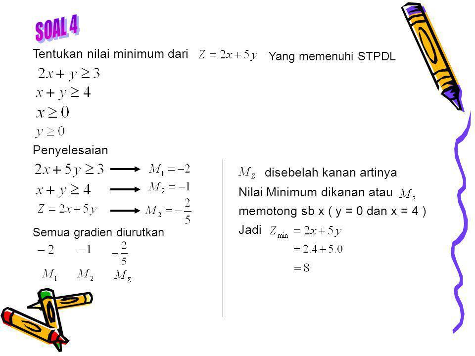 SOAL 4 Tentukan nilai minimum dari Penyelesaian