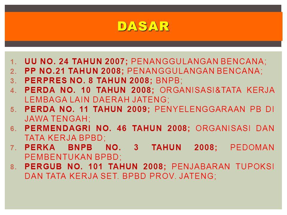 DASAR UU NO. 24 TAHUN 2007; PENANGGULANGAN BENCANA;