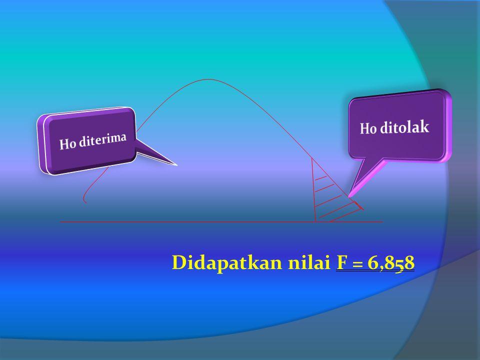 H0 ditolak H0 diterima Didapatkan nilai F = 6,858