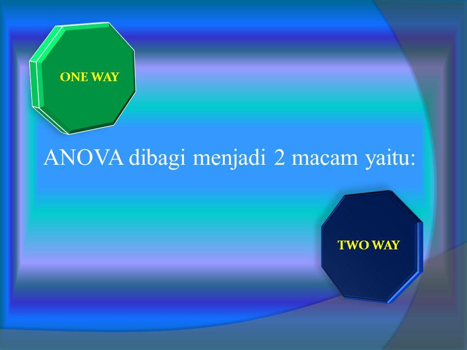 ANOVA dibagi menjadi 2 macam yaitu: