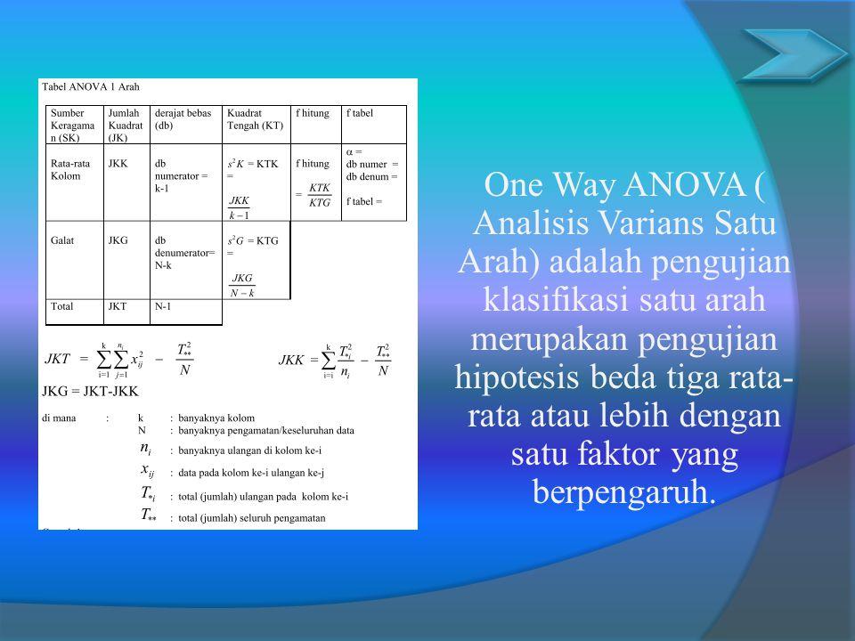 One Way ANOVA ( Analisis Varians Satu Arah) adalah pengujian klasifikasi satu arah merupakan pengujian hipotesis beda tiga rata-rata atau lebih dengan satu faktor yang berpengaruh.