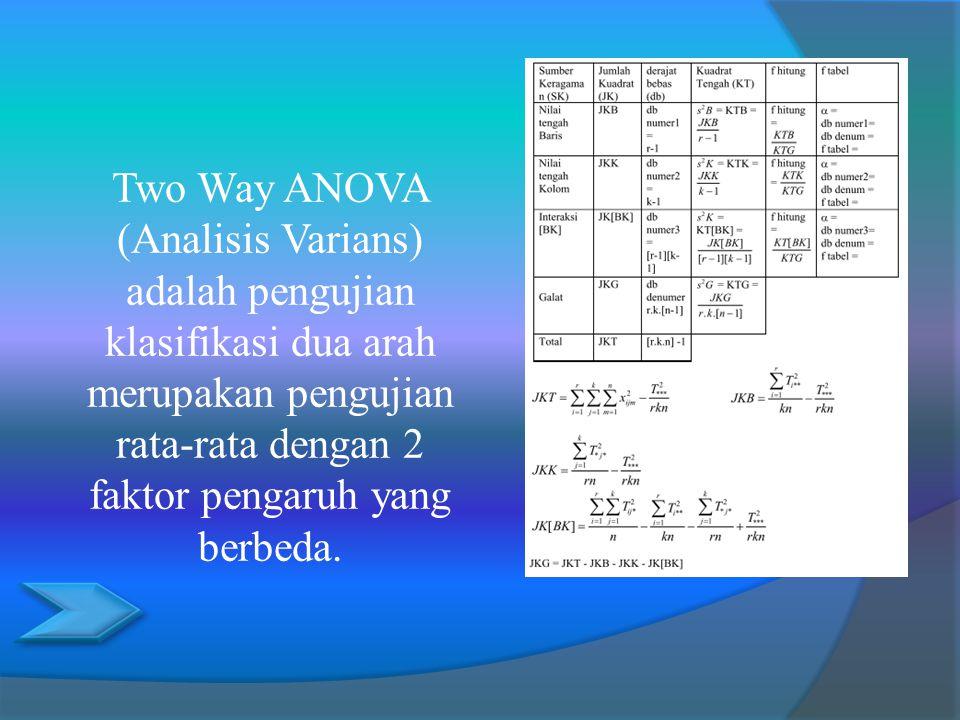Two Way ANOVA (Analisis Varians) adalah pengujian klasifikasi dua arah merupakan pengujian rata-rata dengan 2 faktor pengaruh yang berbeda.