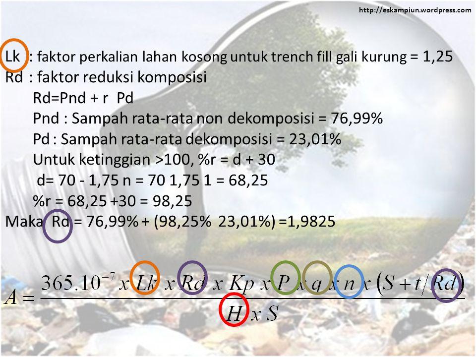 Lk : faktor perkalian lahan kosong untuk trench fill gali kurung = 1,25 Rd : faktor reduksi komposisi Rd=Pnd + r Pd Pnd : Sampah rata-rata non dekomposisi = 76,99% Pd : Sampah rata-rata dekomposisi = 23,01% Untuk ketinggian >100, %r = d + 30 d= 70 - 1,75 n = 70 1,75 1 = 68,25 %r = 68,25 +30 = 98,25 Maka Rd = 76,99% + (98,25% 23,01%) =1,9825