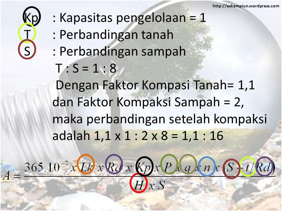 Kp. : Kapasitas pengelolaan = 1 T. : Perbandingan tanah S