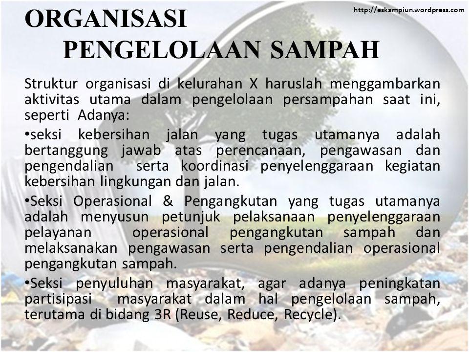 ORGANISASI PENGELOLAAN SAMPAH