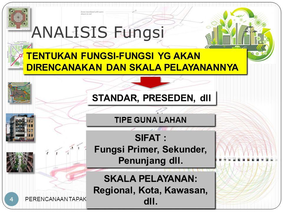 Fungsi Primer, Sekunder, Penunjang dll. Regional, Kota, Kawasan, dll.