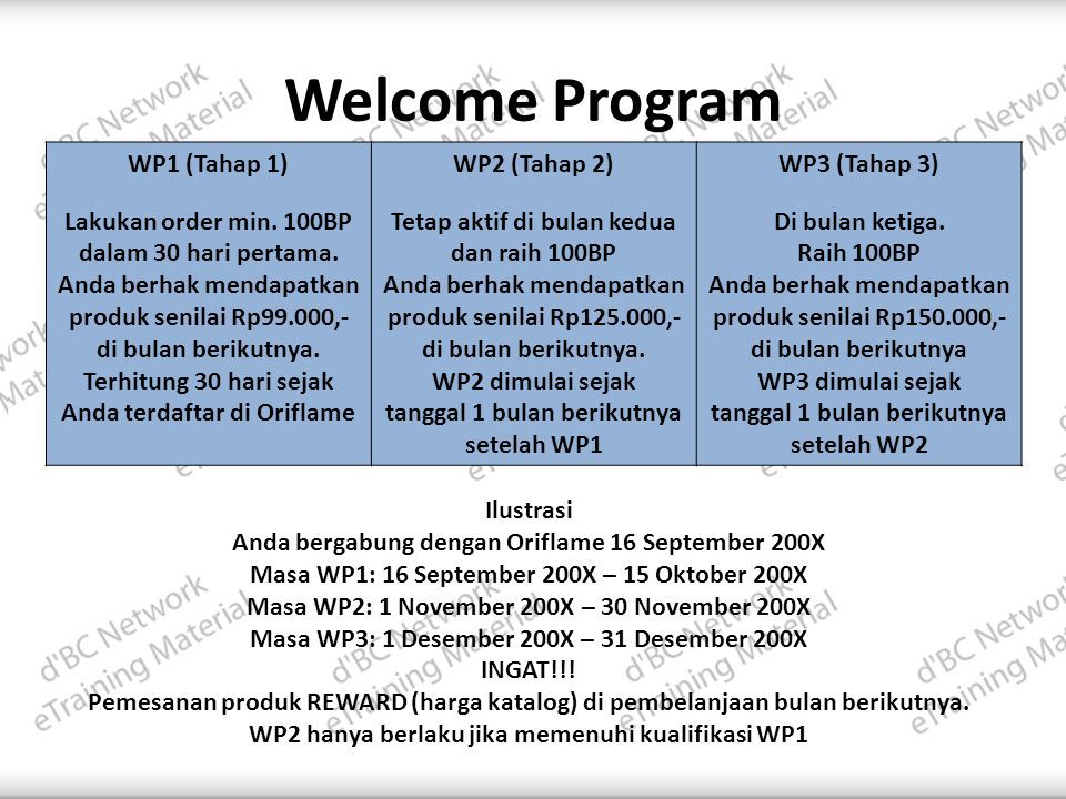 Welcome Program WP1 (Tahap 1)