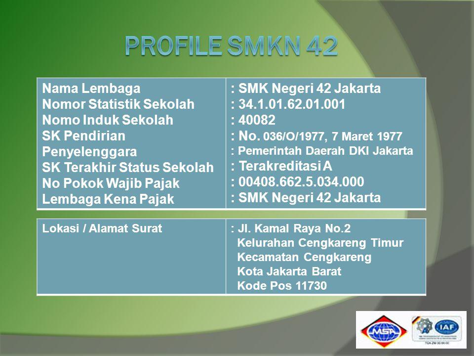 PROFILE SMKN 42 Nama Lembaga Nomor Statistik Sekolah