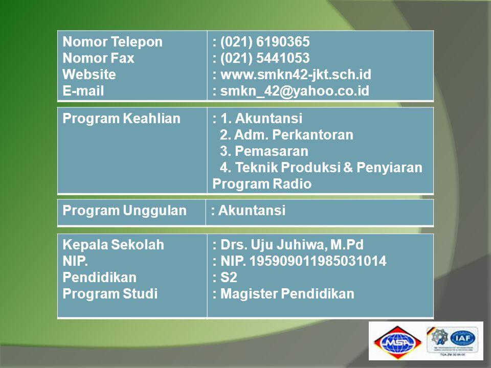 Nomor Telepon Nomor Fax. Website. E-mail. : (021) 6190365. : (021) 5441053. : www.smkn42-jkt.sch.id.