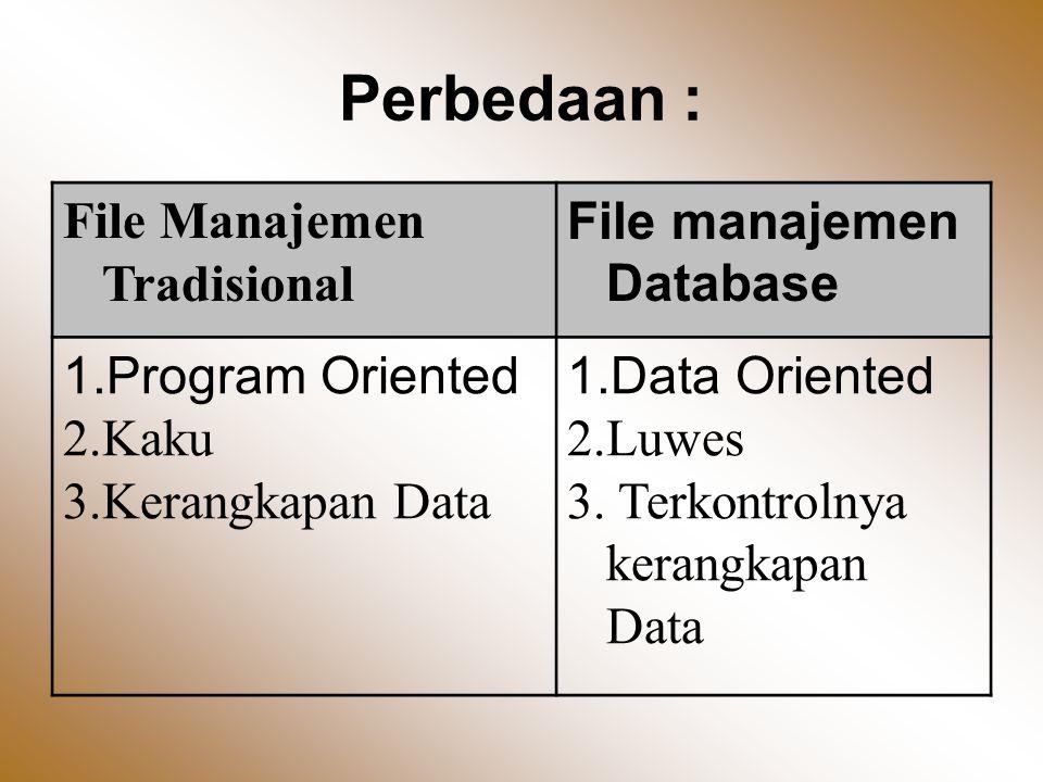 Perbedaan : File Manajemen Tradisional File manajemen Database