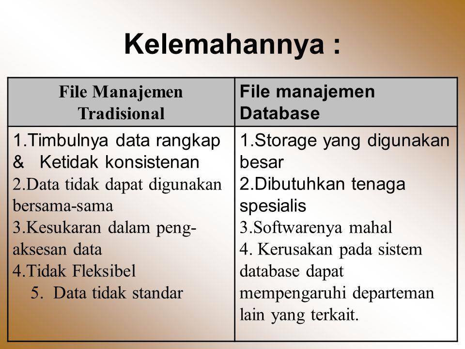 File Manajemen Tradisional