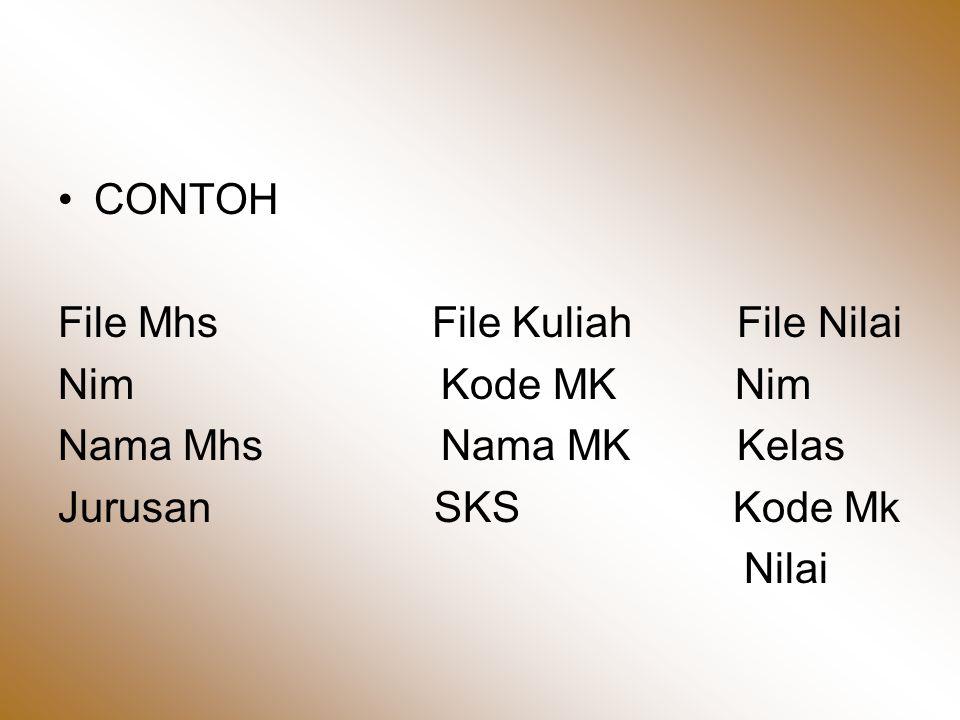 CONTOH File Mhs File Kuliah File Nilai. Nim Kode MK Nim.