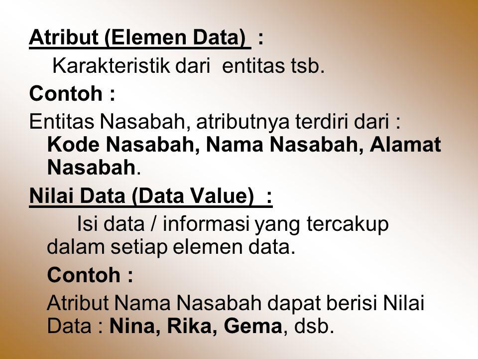 Atribut (Elemen Data) :