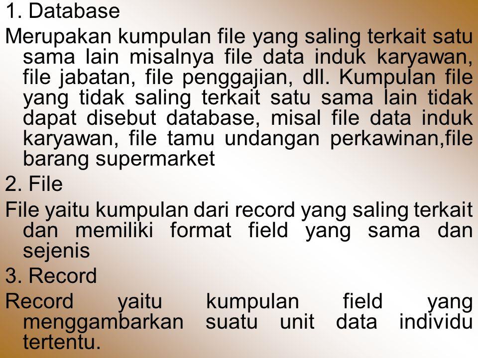 1. Database