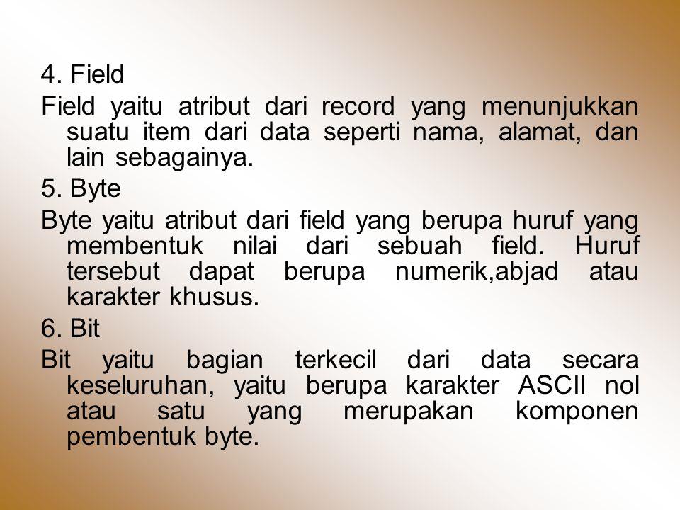 4. Field Field yaitu atribut dari record yang menunjukkan suatu item dari data seperti nama, alamat, dan lain sebagainya.