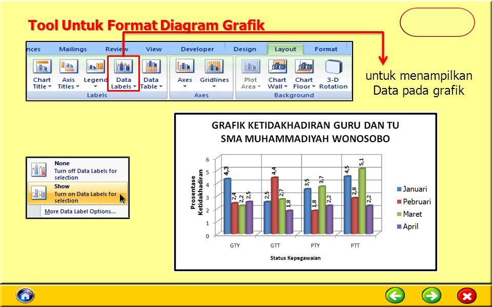 Tool Untuk Format Diagram Grafik