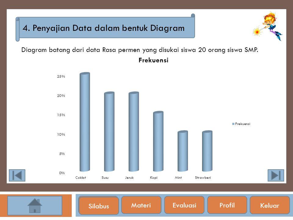 4. Penyajian Data dalam bentuk Diagram