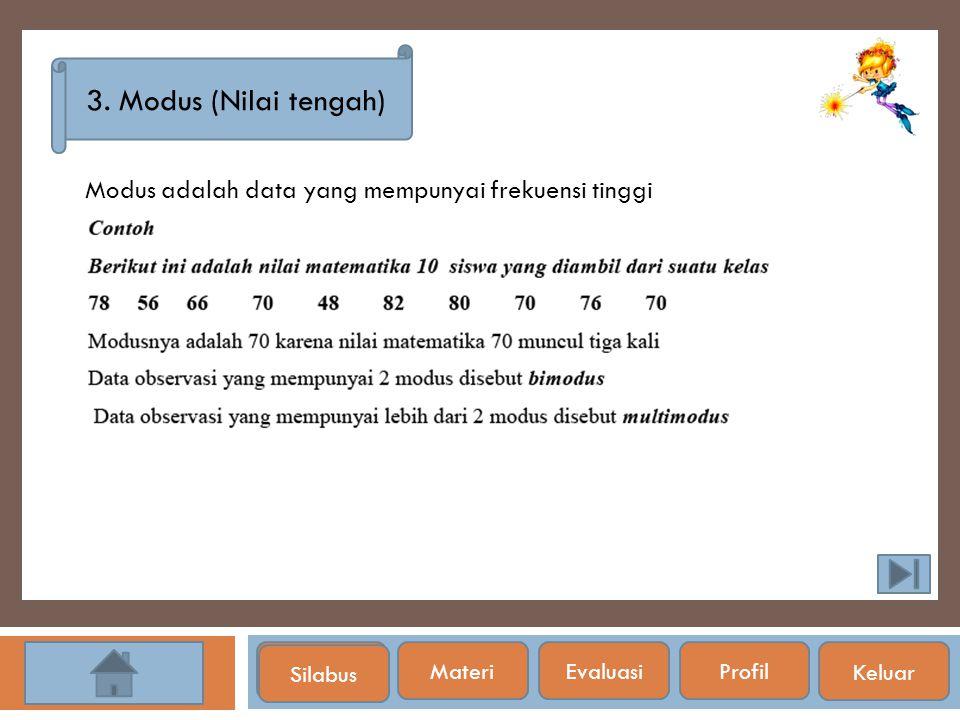 3. Modus (Nilai tengah) Modus adalah data yang mempunyai frekuensi tinggi. Silabus. Silabus. Materi.