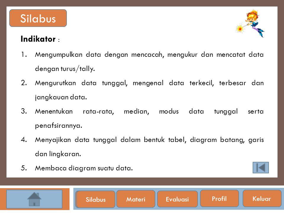 Silabus Indikator : Mengumpulkan data dengan mencacah, mengukur dan mencatat data dengan turus/tally.