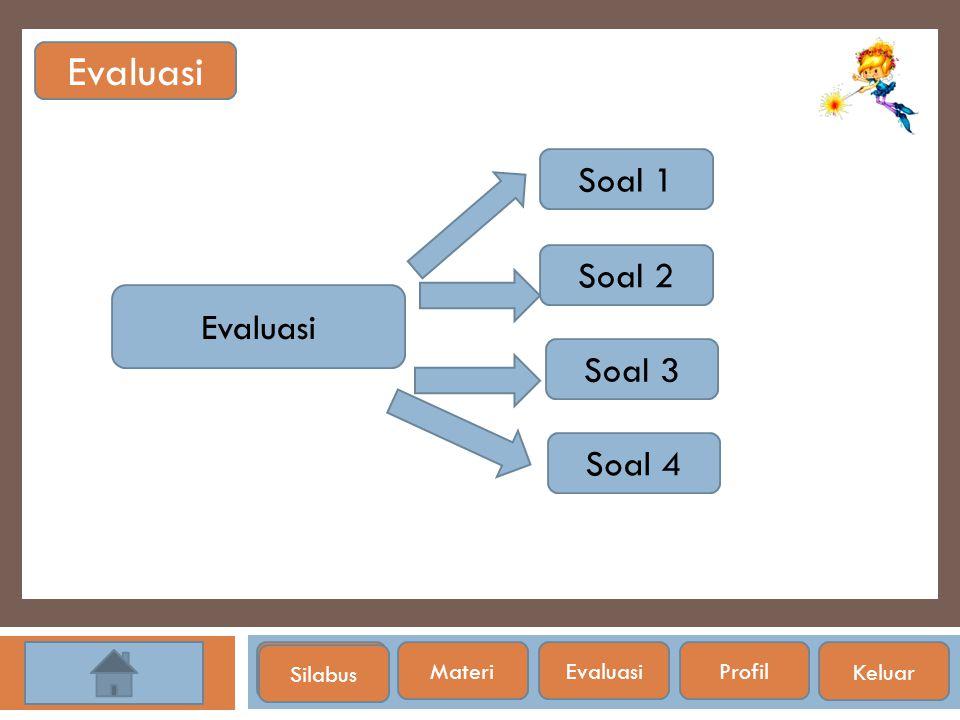 Evaluasi Soal 1 Soal 2 Evaluasi Soal 3 Soal 4 Silabus Silabus Materi