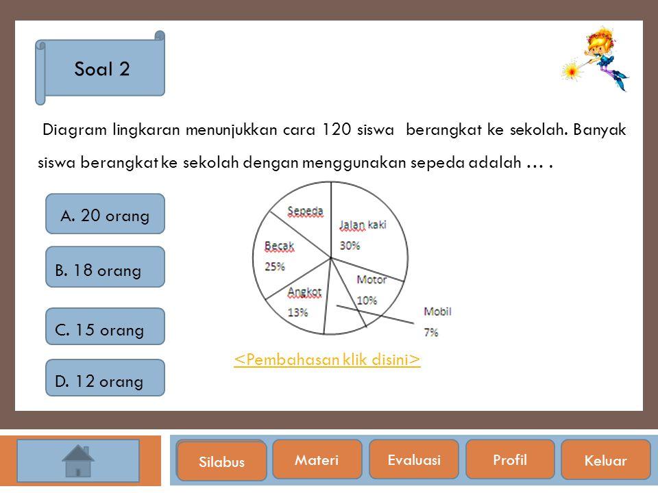 Soal 2 Diagram lingkaran menunjukkan cara 120 siswa berangkat ke sekolah. Banyak siswa berangkat ke sekolah dengan menggunakan sepeda adalah … .
