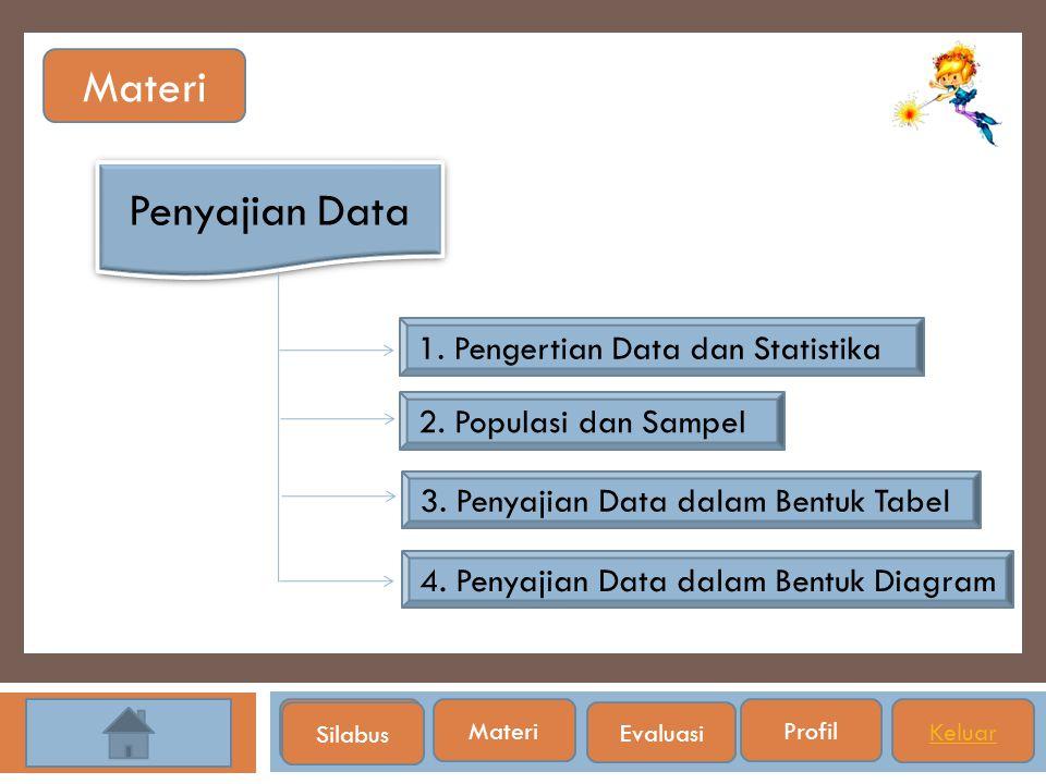 Materi Penyajian Data 1. Pengertian Data dan Statistika