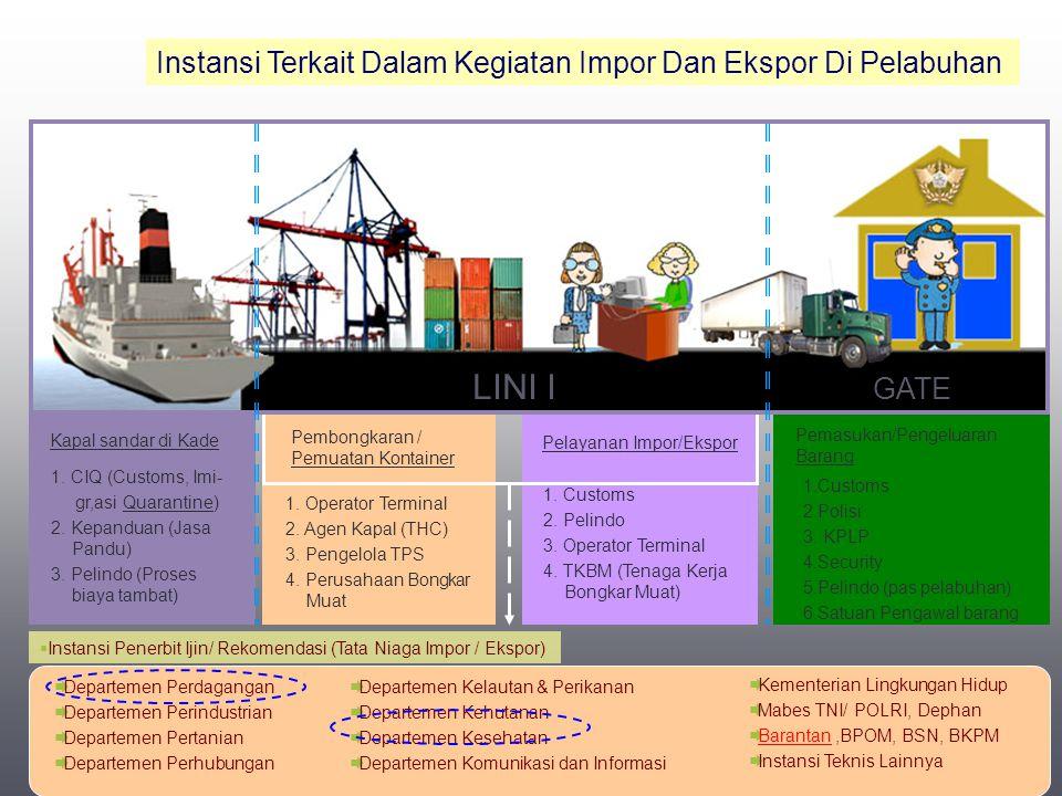 LINI I Instansi Terkait Dalam Kegiatan Impor Dan Ekspor Di Pelabuhan