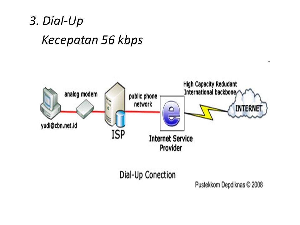 3. Dial-Up Kecepatan 56 kbps
