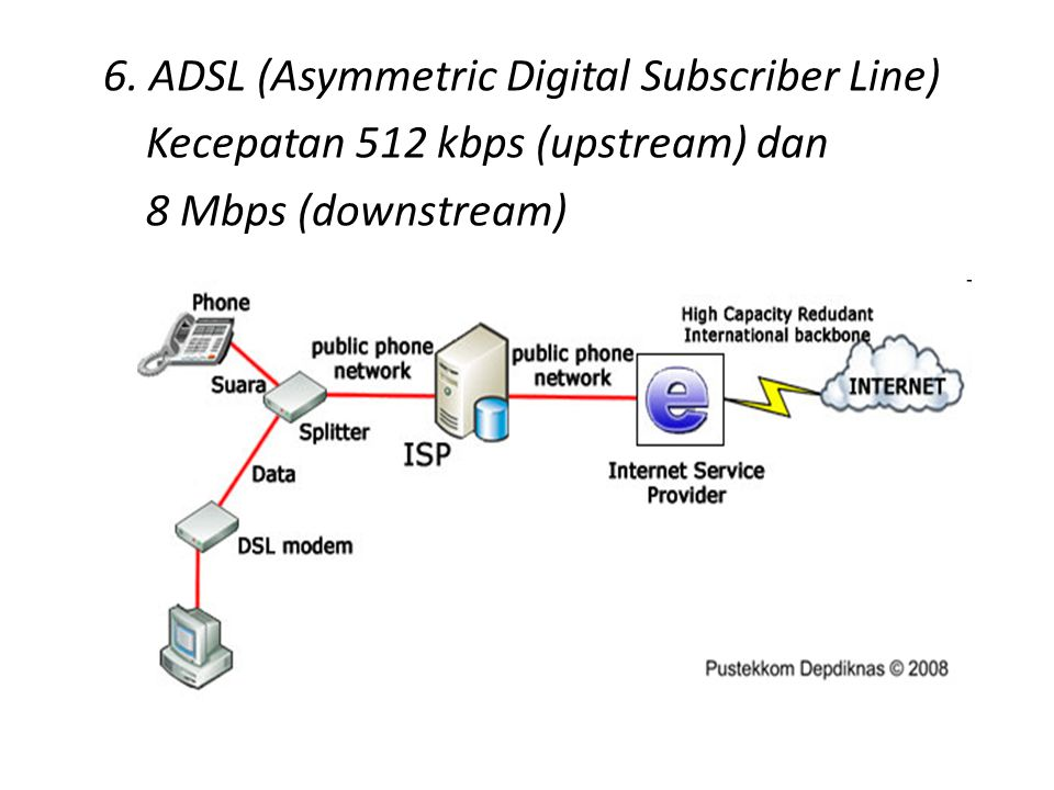 6. ADSL (Asymmetric Digital Subscriber Line) Kecepatan 512 kbps (upstream) dan 8 Mbps (downstream)