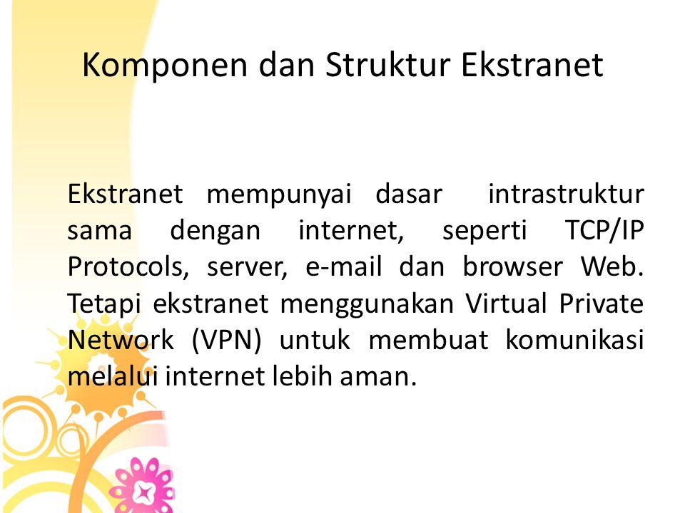 Komponen dan Struktur Ekstranet