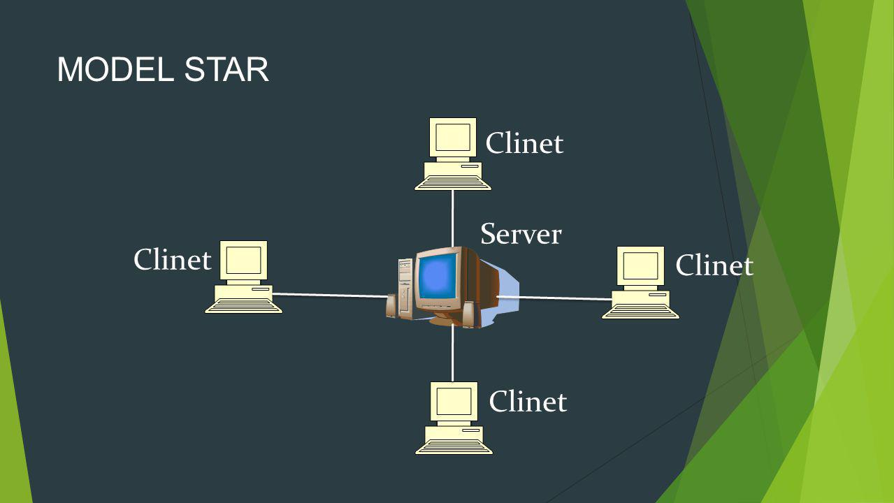 MODEL STAR Clinet Server Clinet Clinet Clinet