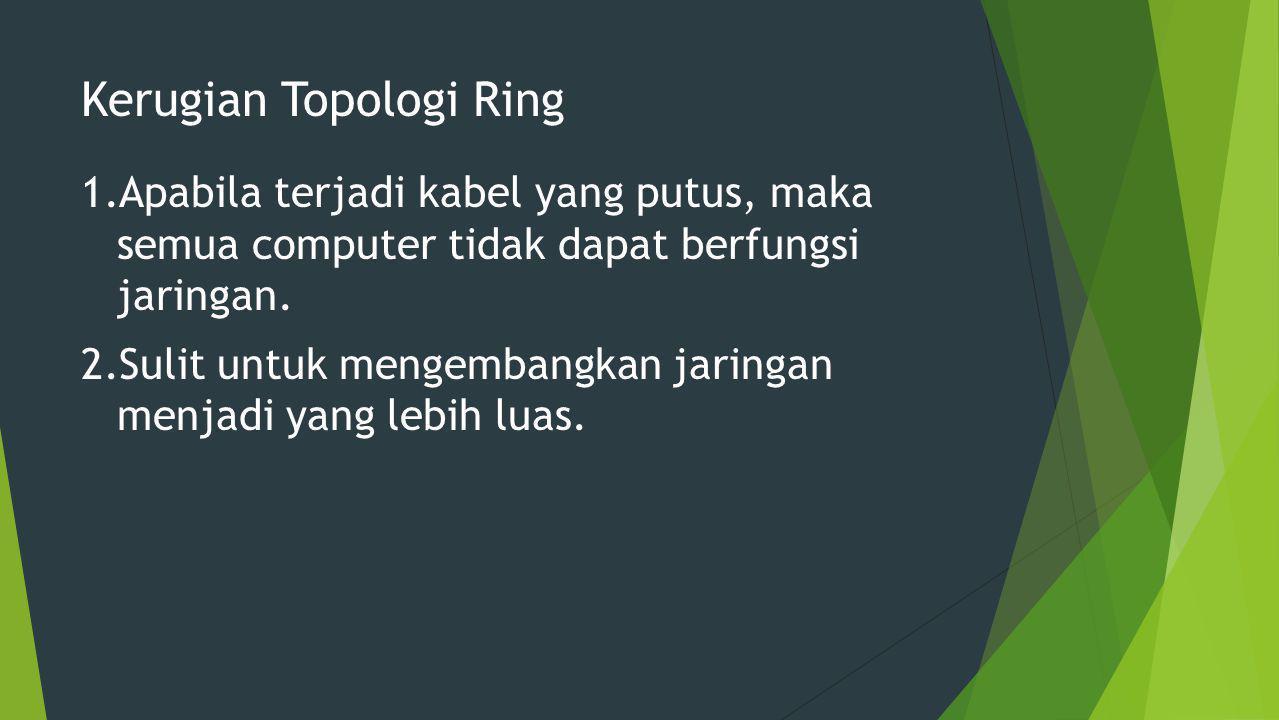 Kerugian Topologi Ring